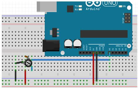 Arduino con visual studio